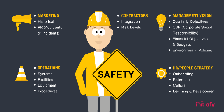safetygraphic